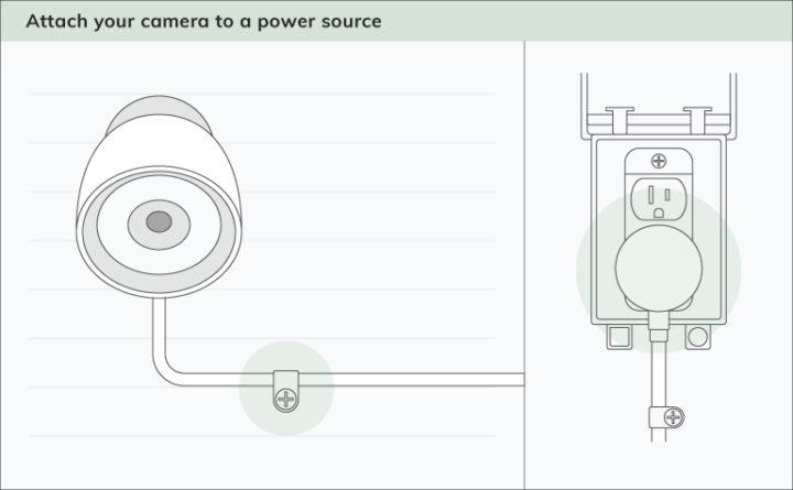 Conecte sua câmera a uma fonte de energia.